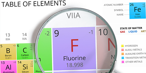 Periodic Table showing fluoride